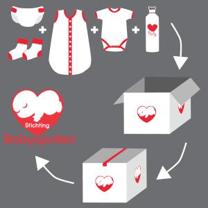 Stichting Babyspullen Duurzaam